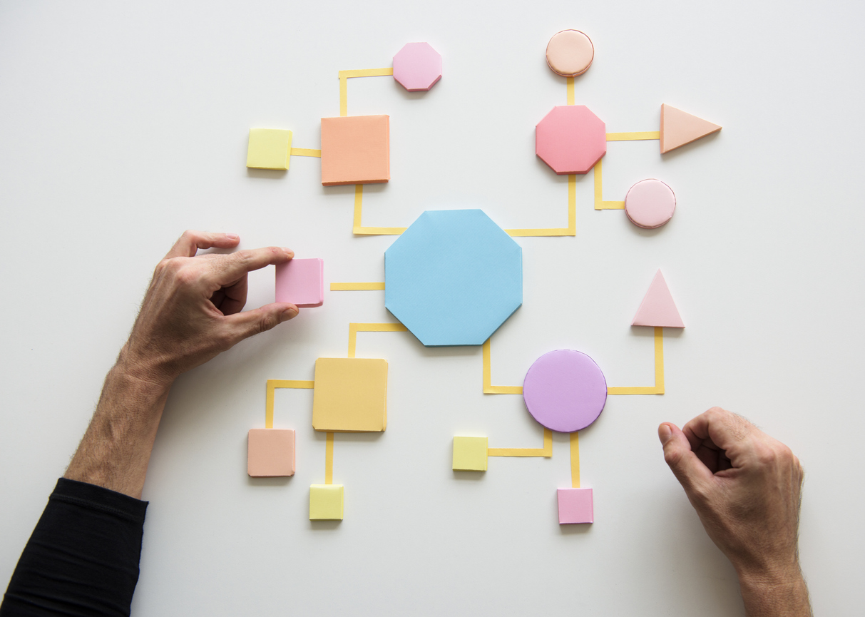La standardizzazione dei processi in tempo di Smart Working: efficacia, efficienza e controllo da remoto